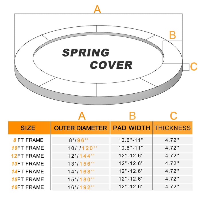 ExacMe Trampoline Replacement Safety Pad Frame Spring Cover | No Holes for Pole, 10 12 14 15 16FT 6180-CP-WD