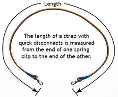 The length of a strap with quick disconnects is measured from the end of one spring clip to the end of the other.