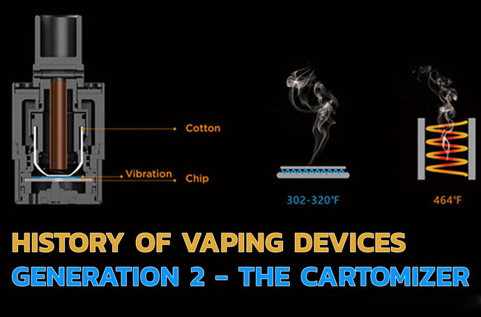 A History of the Types of Vaping Devices Part 2
