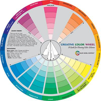The Color Wheel Creative Color Wheel Color Scheme Color Wheels & Guides Art Nebula