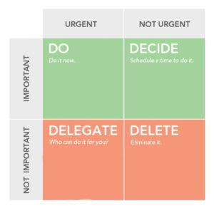 PRIORITIZE YOUR TASKS