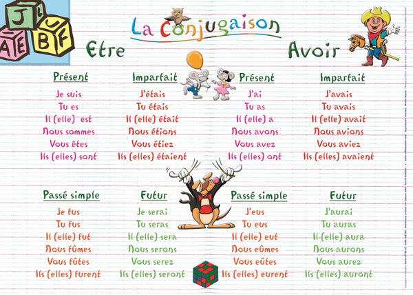 Placemat Conjugaison (French) - Jouets LOL Toys