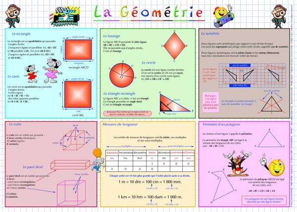 Placemat Geometry (French) - Jouets LOL Toys