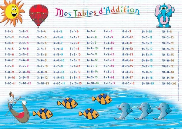 Addition Placemat (French) - Jouets LOL Toys