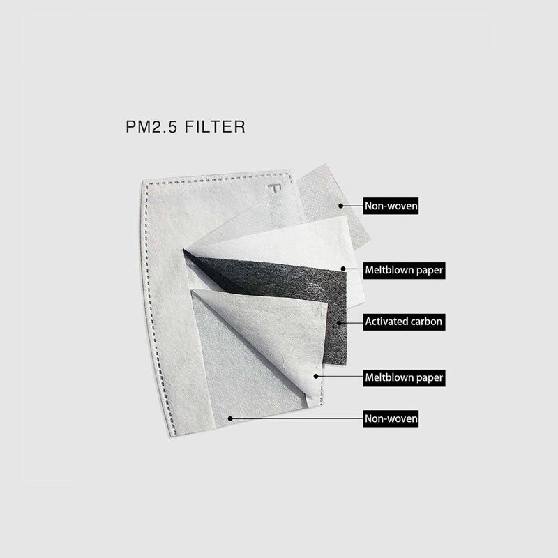 Antimicrobial Knit Face Mask with Filter  pm2.5