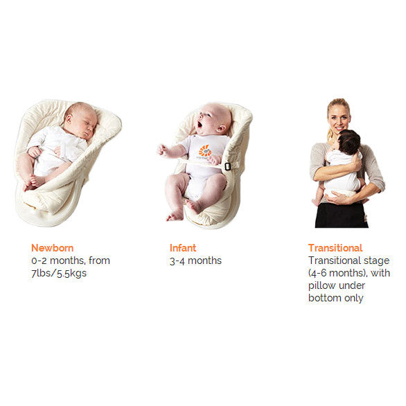 Ergo Baby Infant Insert - Kacz' Kids - 3