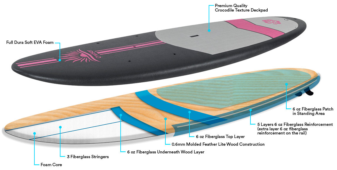 Cruiser SUP Feather Lite Construction