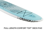 YOGA MAT Paddle Board Package By CRUISER SUP®