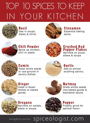 10 Spices to Keep In Your Kitchen