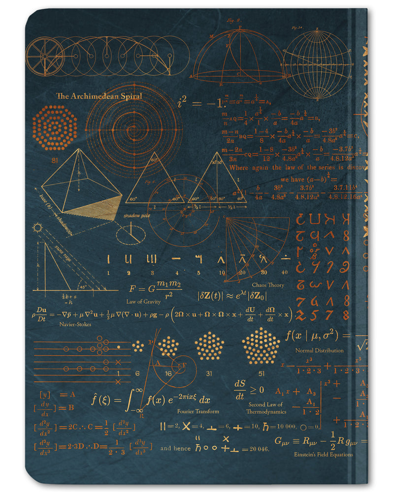 Equations that Changed the World Mini Hardcover - Dot Grid - Cognitive Surplus