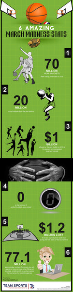 6 Amazing March Madness Stats [infographic]