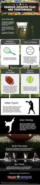 Famous Vegetarian Professional Athletes