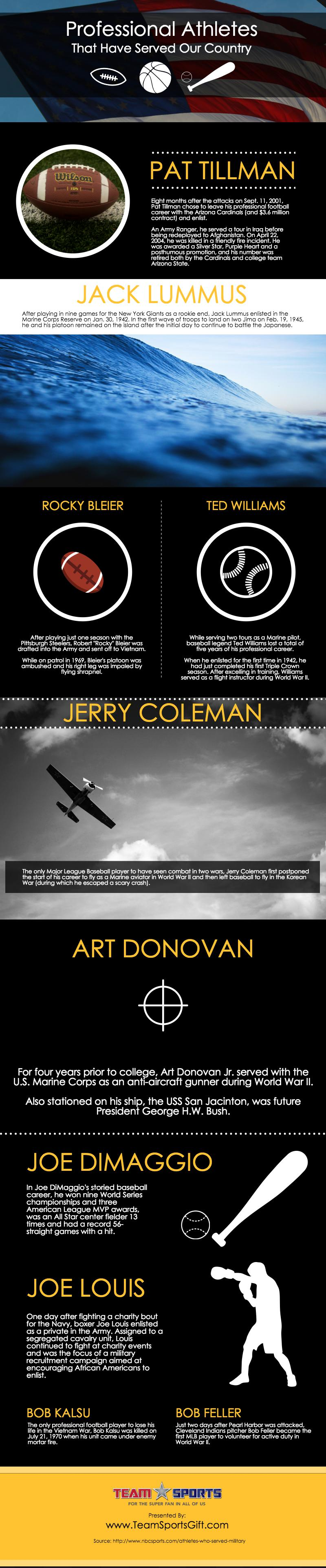Professional Athletes That Have Served Our Country