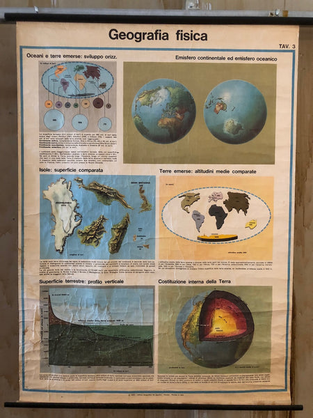 Vintage Geography School Chart