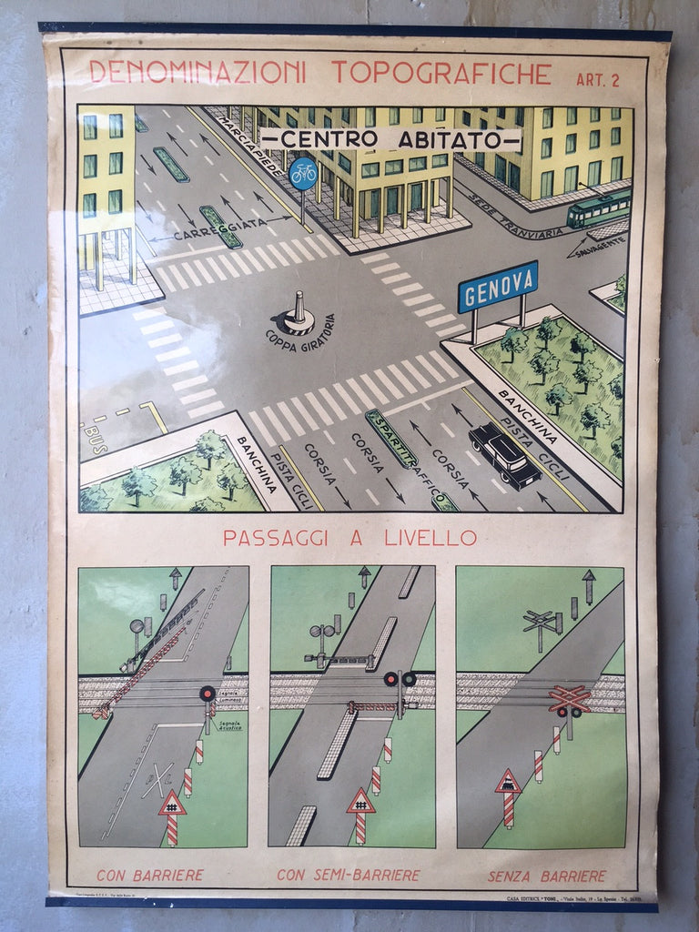 Vintage Italian Poster Chart -Topographic Names - Mercato Antiques - 1
