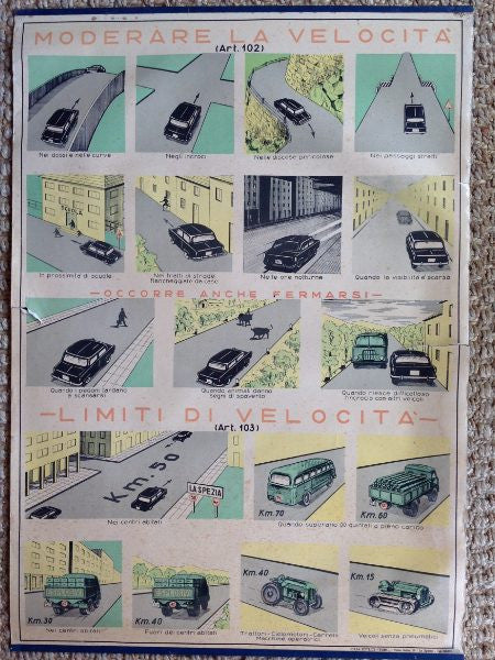 Vintage Italian Poster Chart -Speed Modifications - Mercato Antiques - 1