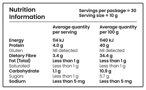 nutritional information for green apple pre-workout powder