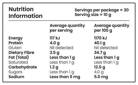 nutritional information for watermelon pre-workout powder