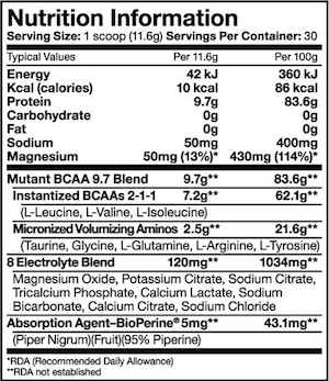 mutant bcaa ingredients