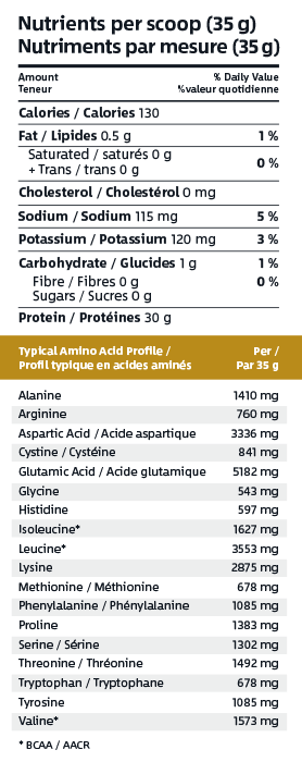 Ingredients for PURE NATIVE ISOLATE (770g)