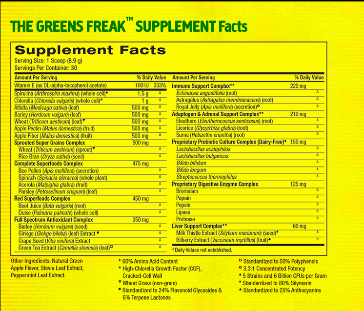Ingredients for PharmaFreak: Greens Freak (30 serving)