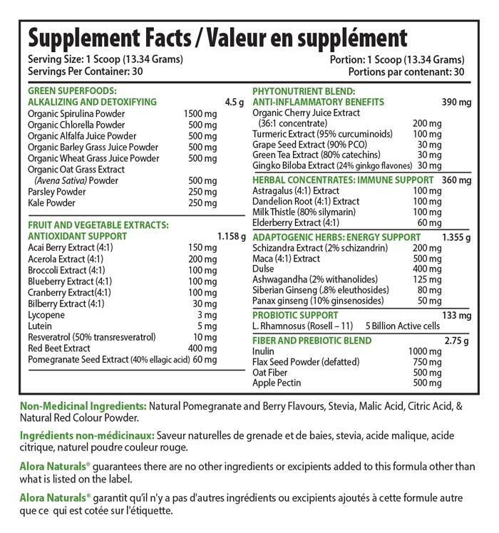 Ingredients for True Greens™ (400g)