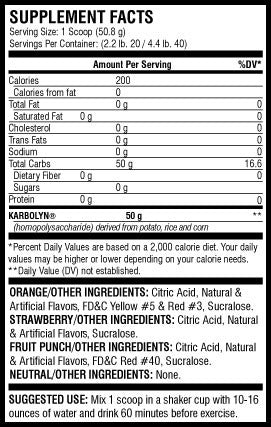 Ingredients for Karbolyn (2.2 lbs)