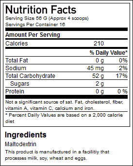 Ingredients for CytoCarb² (1.98 lbs)
