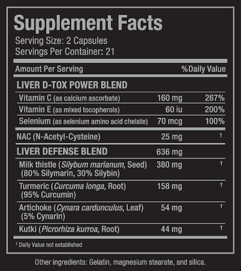 Ingredients for LIVER D-TOX (21-Day Supply)