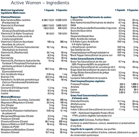Ingredients for MultiVitamins Active Women (120 caps)