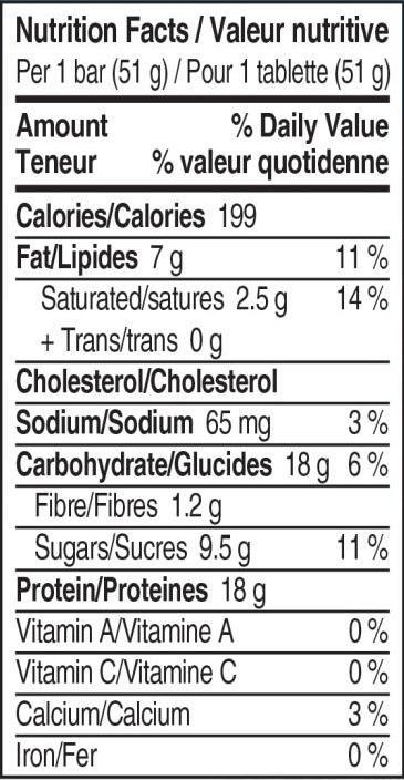 Ingredients for Snickers Protein Bar (Single Bar)