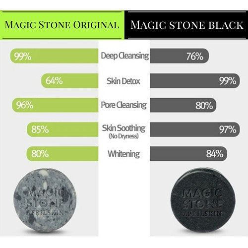 W- Magic Stone Black Natural Cleansing Soap- 100g x 10ea