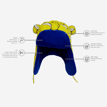 a technology diagram from kids banana print winter hat