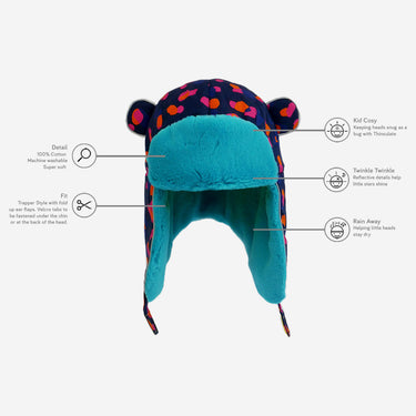 a technology diagram from adults spot print winter hat