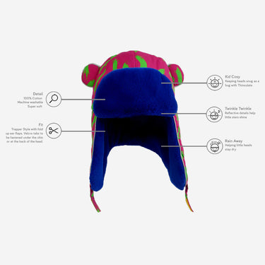 a technology diagram from kids tiger print winter hat