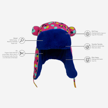 a technology diagram from kids spot print winter hat