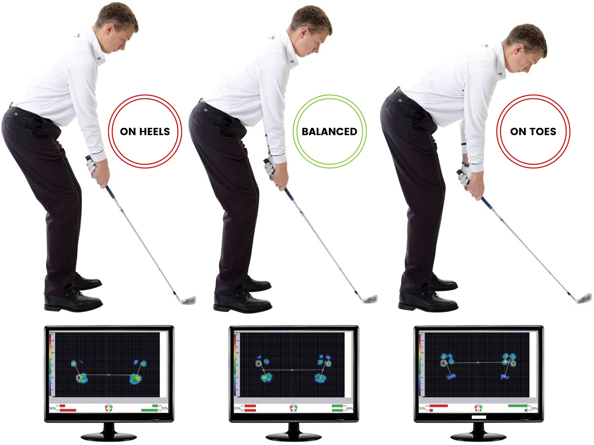 ortho golfer swing perferction