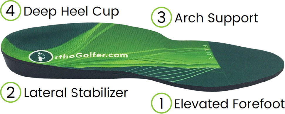 How Ortho Golfer Elite Works