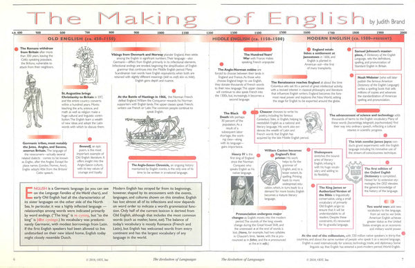 Guide to Language Families of the World Poster - Digital Download for $1.95