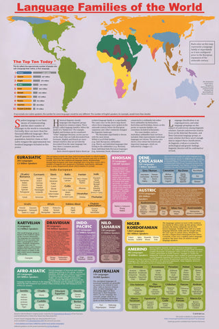 Language Families of the World Poster * digital $39.95 download