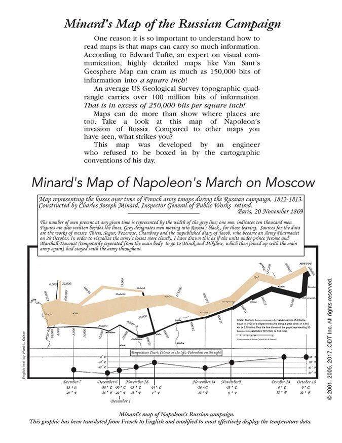 The Minard Map - 3-page handout * digital - free *