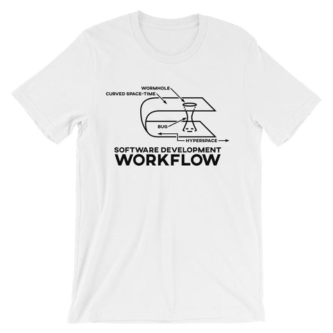 Coding Wormhole T-Shirt - Coder Swag
