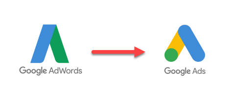 AdWords Training + Google Ads