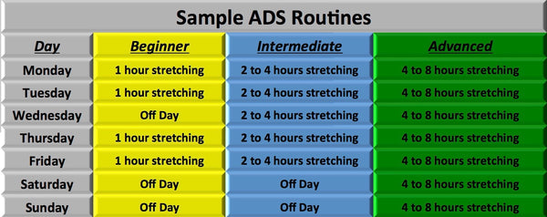 ADS Penis  All day stretcher extender routine schedule