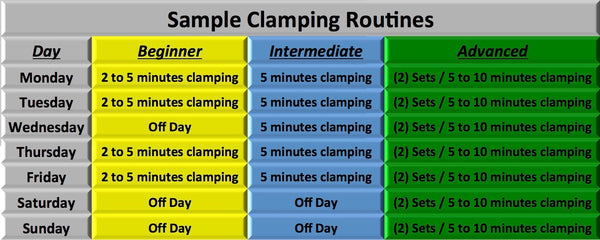 Penis Clamp clamping pump pumping routine schedule