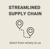 Streamlined Supply Chains