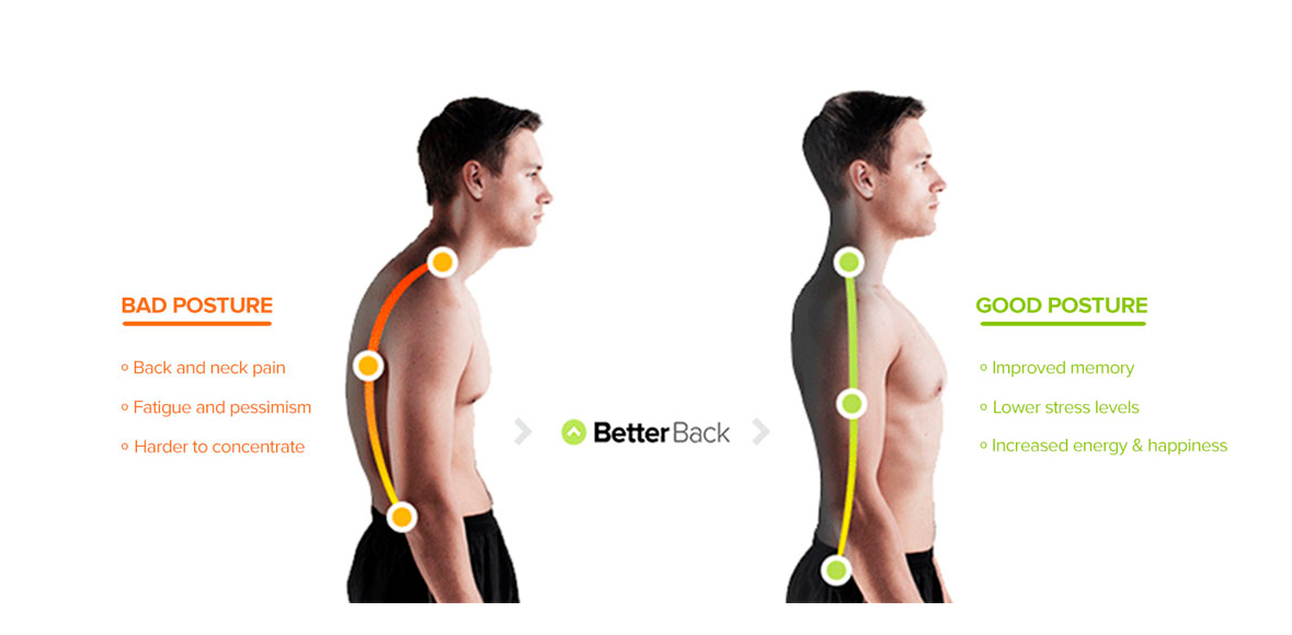 Betterback Perfect Posture Effortlessly Official Page