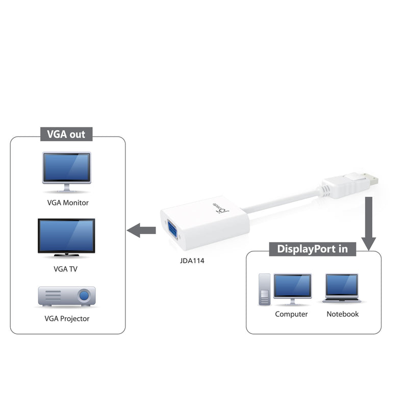 JDA114 DisplayPort™ to VGA Adapter