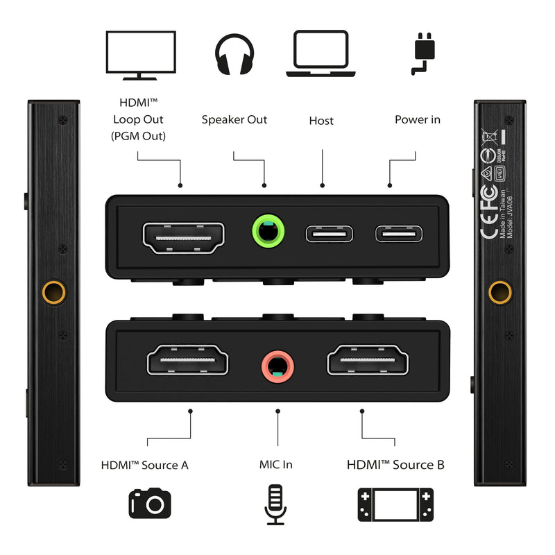 JVA06 Dual HDMI™ Video Capture