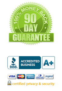 90 Days Money – Back Guarantee